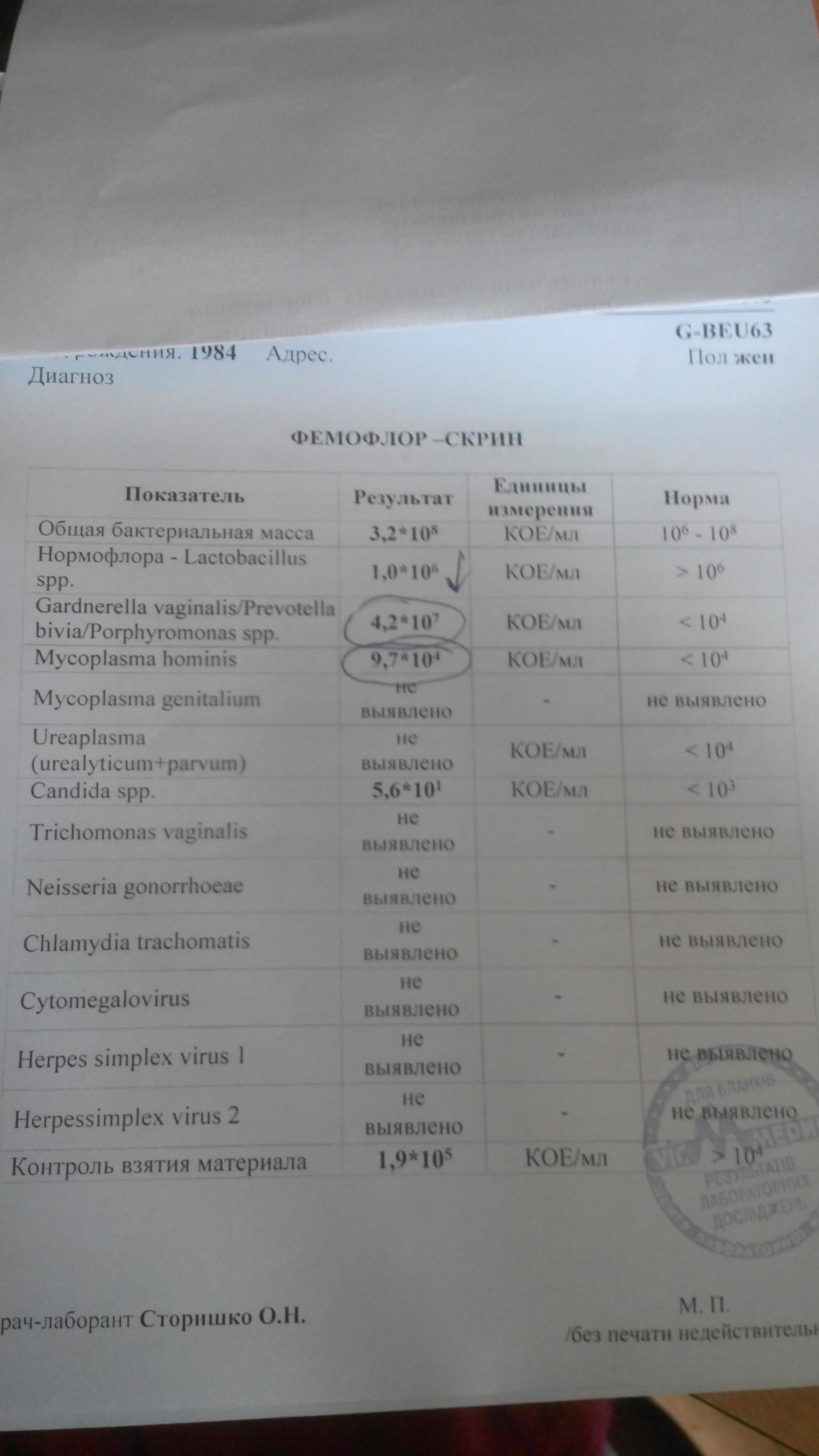 Фемофлорскрин расшифровка  Вопрос гинекологу  03 Онлайн