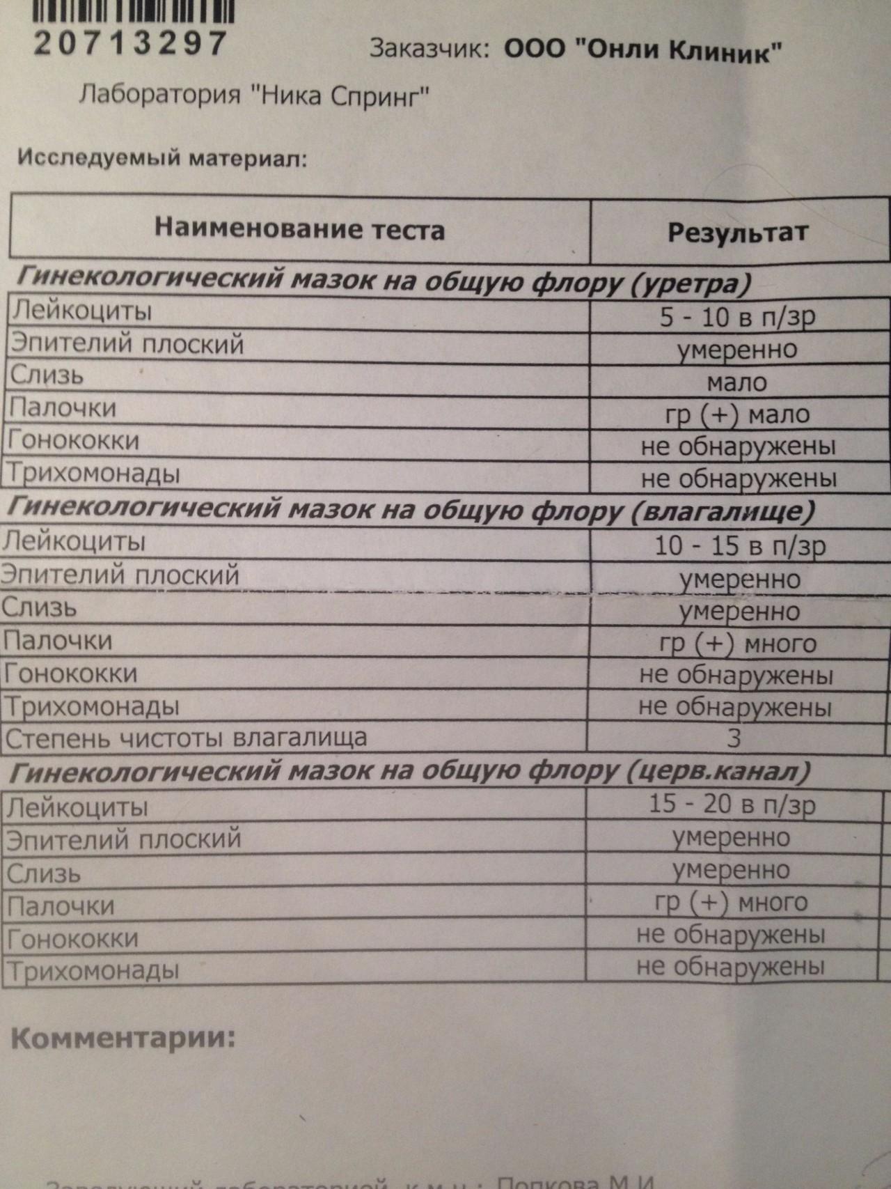 Норма лейкоцитов в вагине