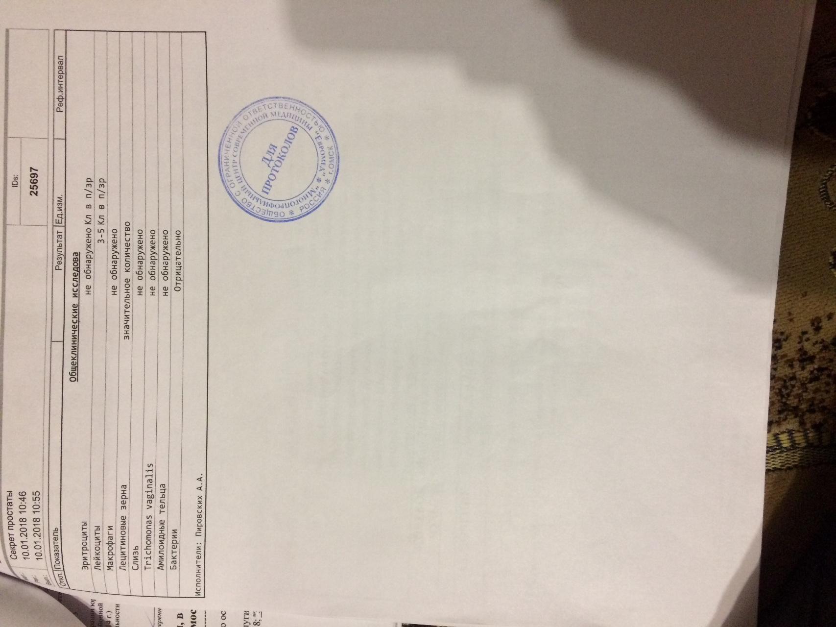 Результат анализы на простатит бангшил и фортеж при простатите отзывы