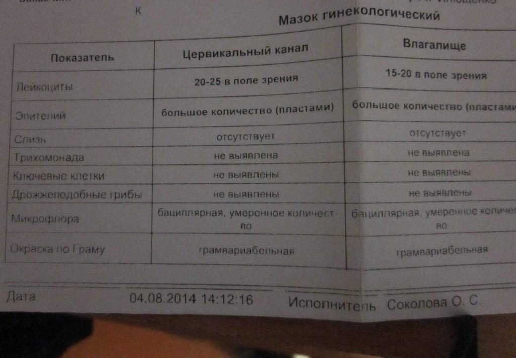bolshoe-kolichestvo-leykotsitov-vo-vlagalishe