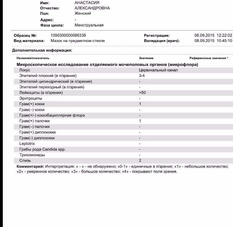 хламидия трахоматис у женщин лечение отзывы