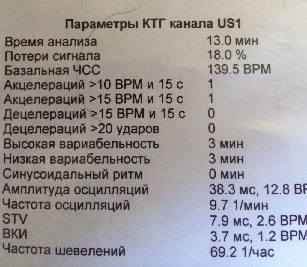 Ктг на 36 недели беременности норма таблица