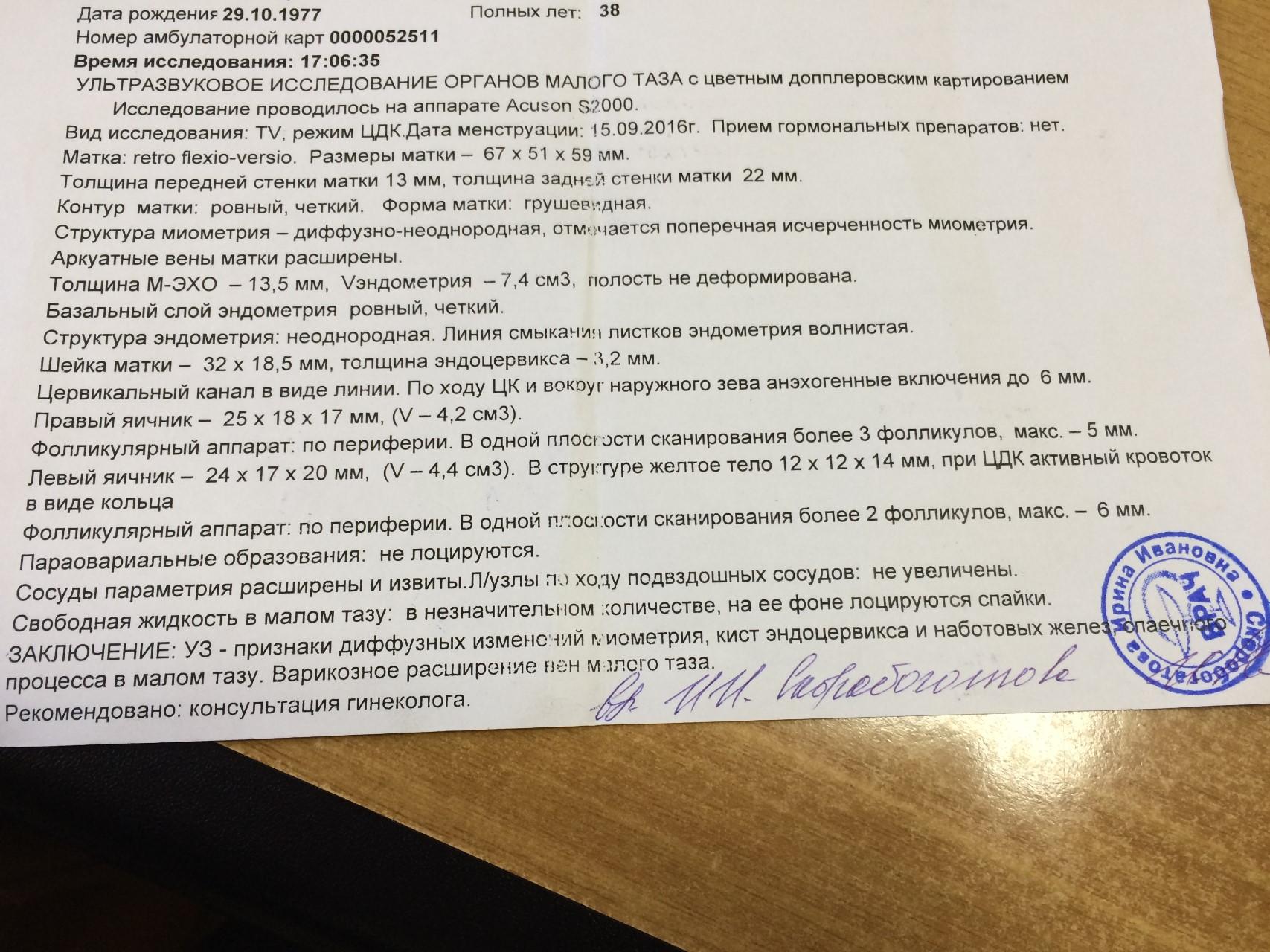 Компрессионный трикотаж в Республике Татарстан - купить