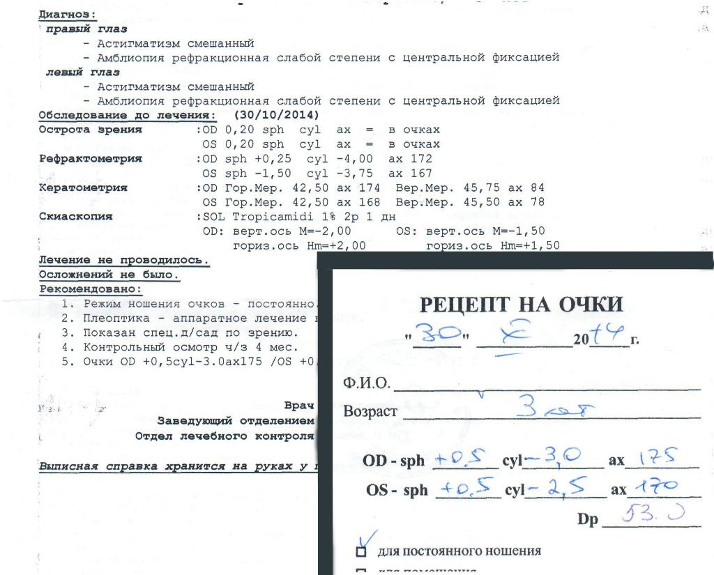 Стоимость операции по восстановлению зрения в мнтк иркутск
