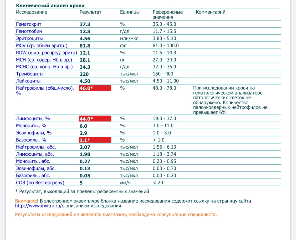 Жиры в анализе крови есть в 14 крови на анализ сахар