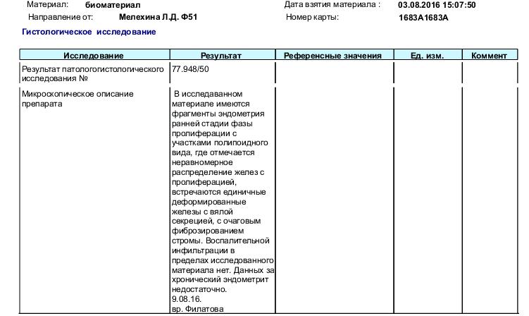 Расшифровка результатов пайпель биопсии