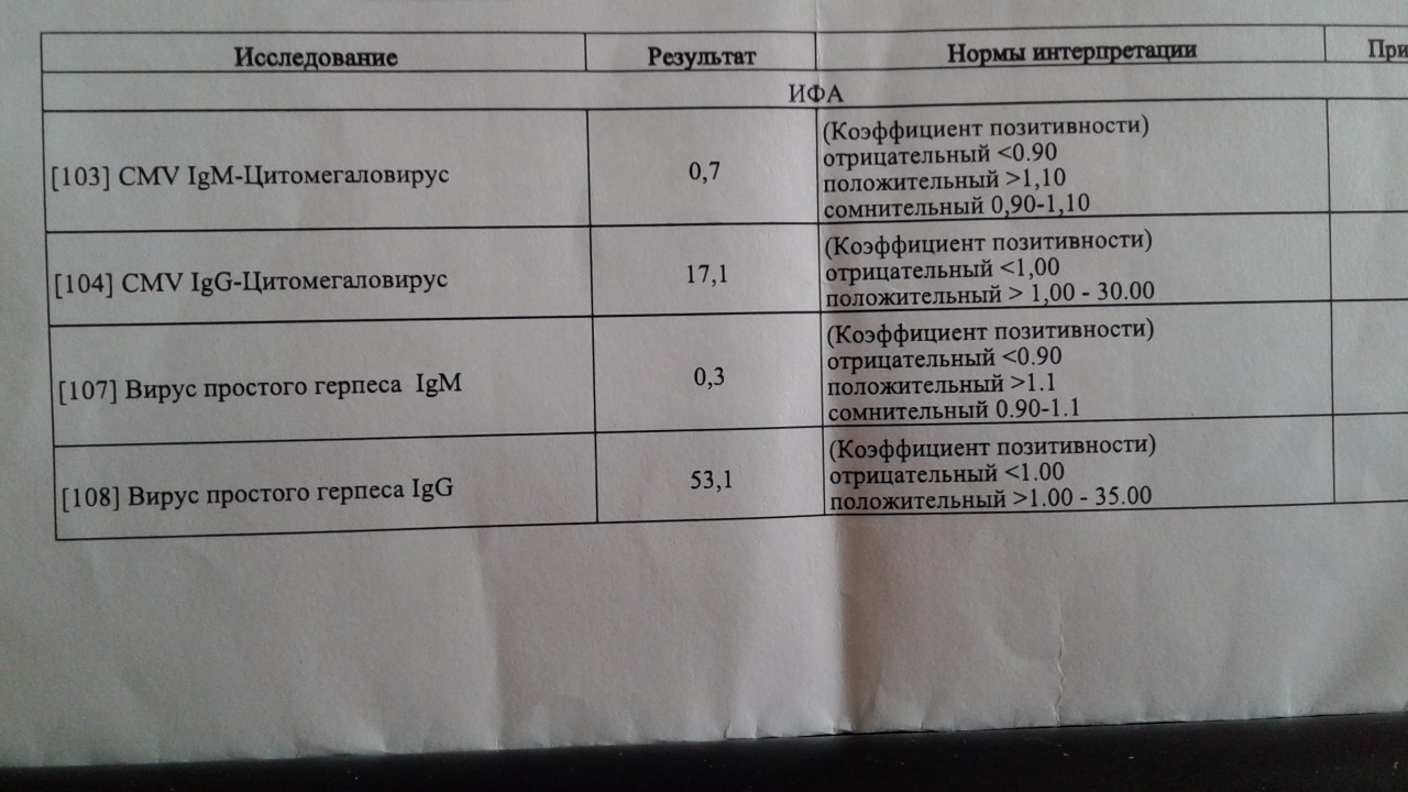 Витамины для беременных с йодом 200 66