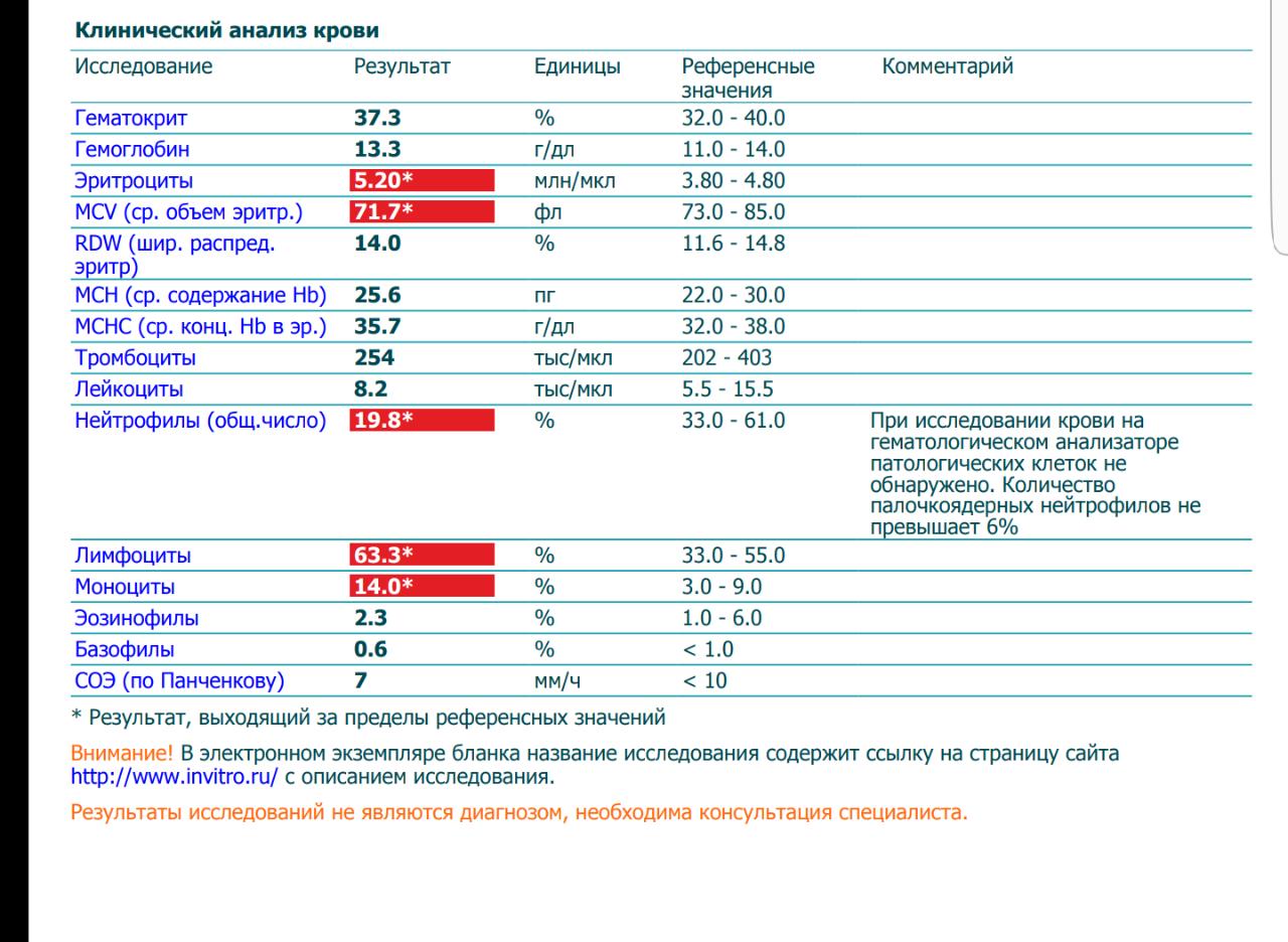 Если эозинофилы крови что 0 в анализе анализ крови клиничекий