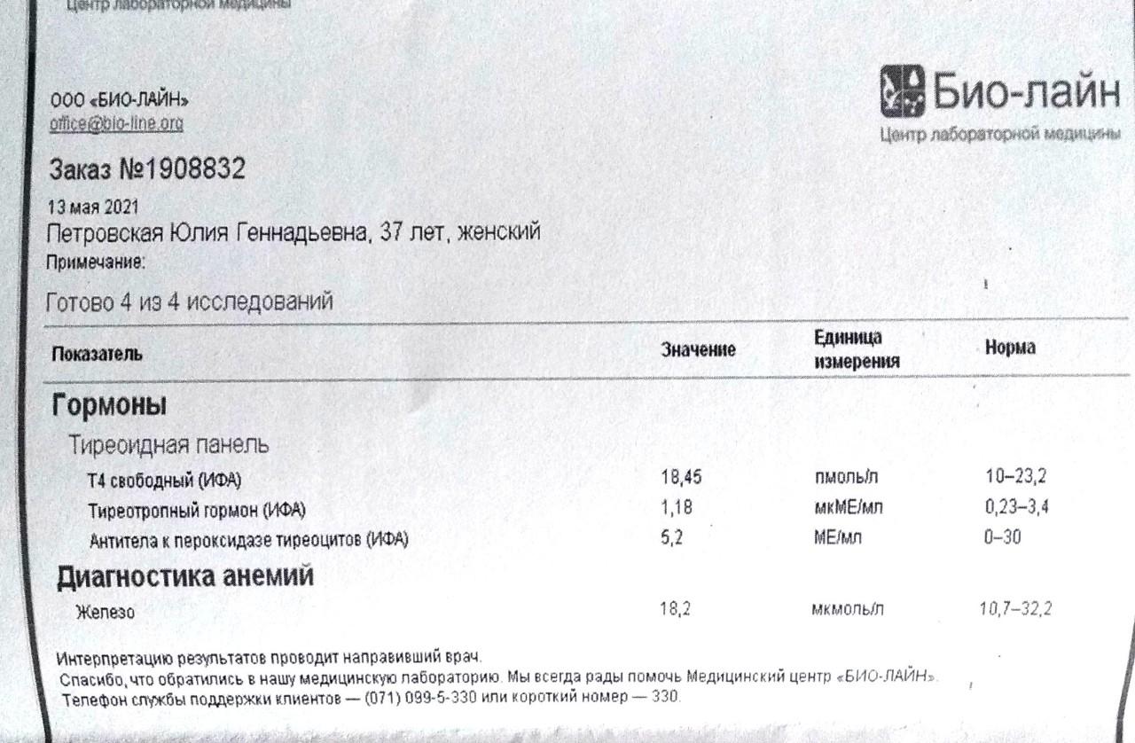 Ответы Mail.ru: Низкое давление после Ковида.