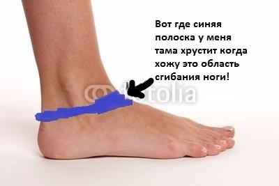 Хруст в суставах стопы при ходьбе согревающее народное средство для лечения суставов