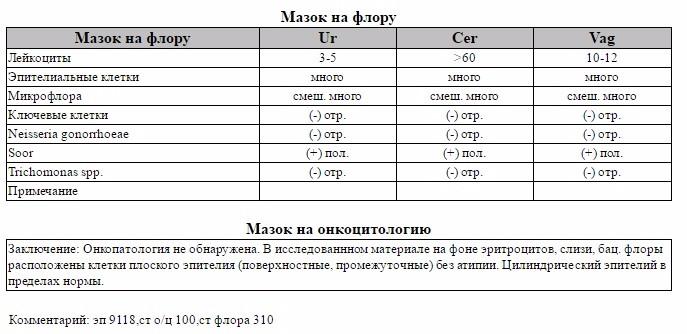Для чего беременным измеряют живот сантиметром 54