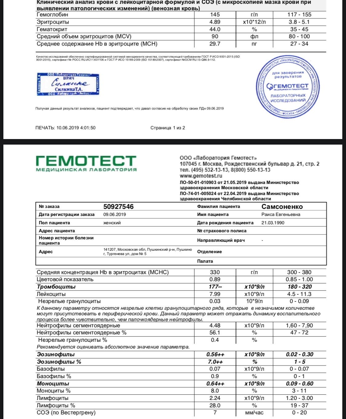 Клинической формула анализа крови крови в гемоглобин норма анализе