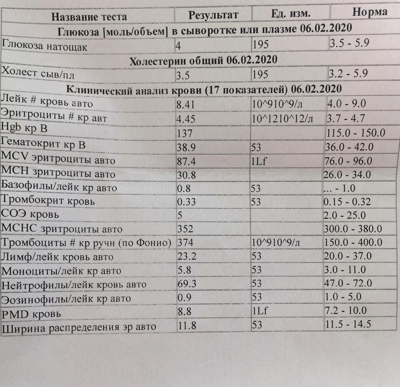 Анализу крови определить пневмонию бронхит по хвощем лечение полевым цистита