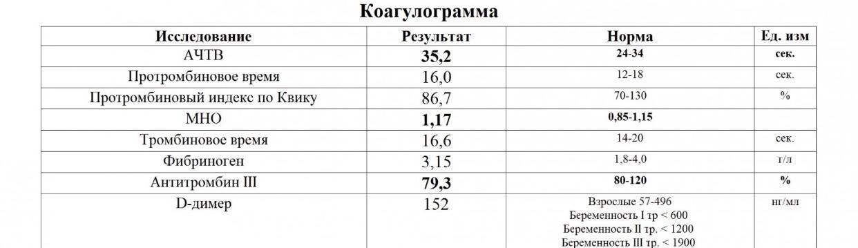 Норма тромбоцитов у беременных 3 80