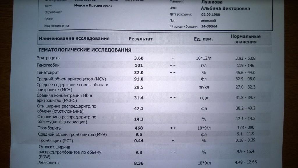 Тромбоциты 79 у беременной 35