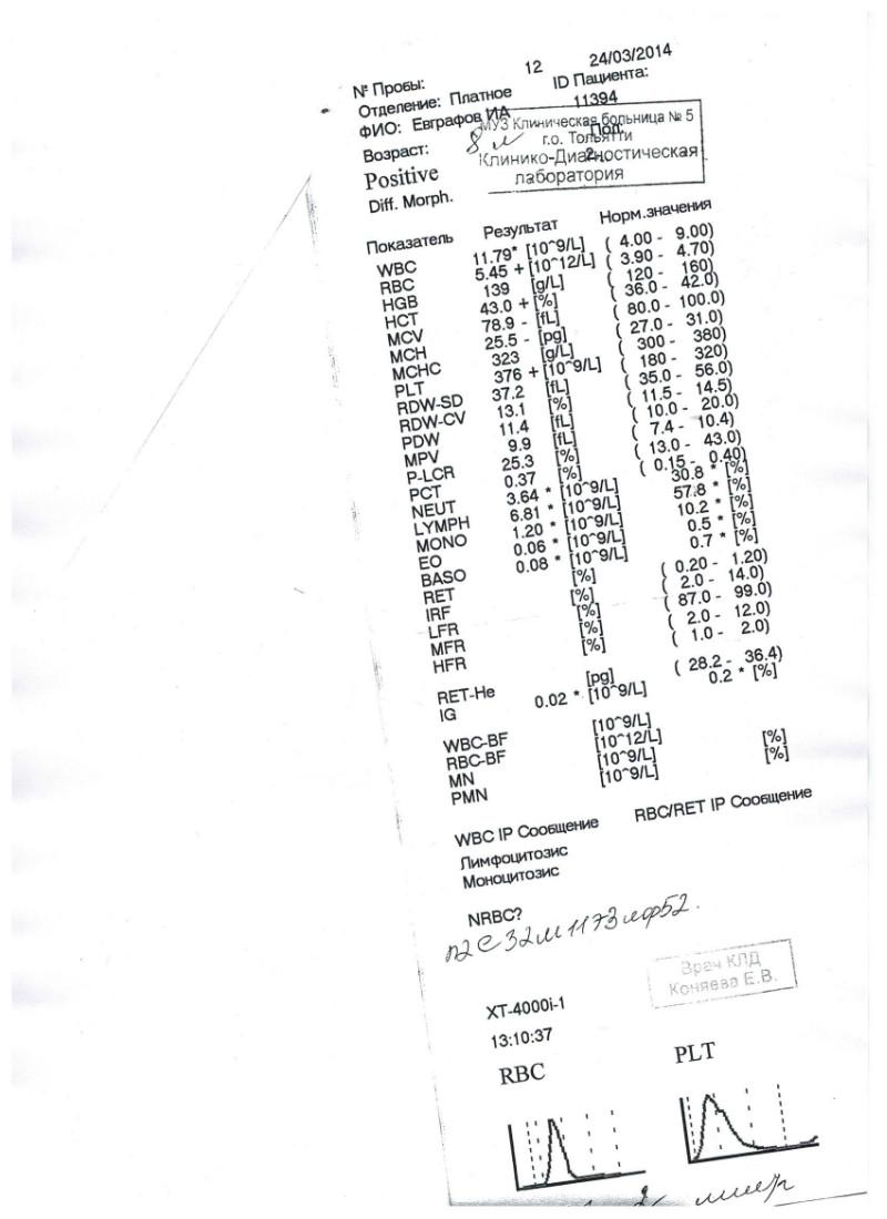 Инфекционный мононуклеоз общий анализ крови Справка НД для госслужбы Телецентр