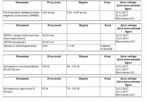 Питание беременной при тромбофилии 76