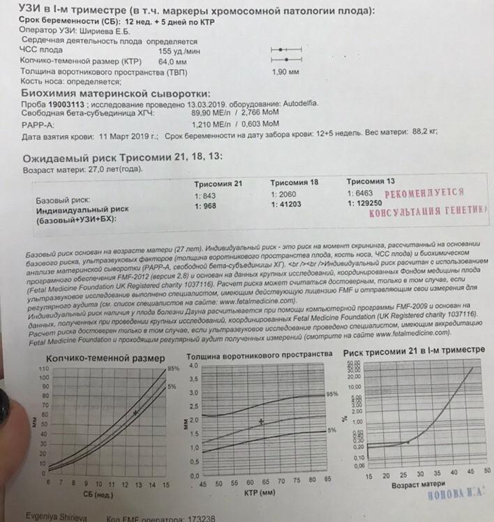 На анализ патологии плода норма крови на расшифровка анализ онкомаркеры крови