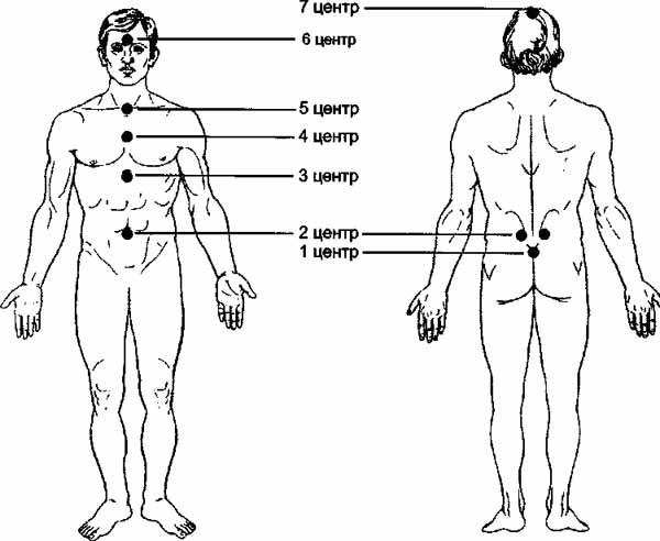 Импланты грудные в рязани