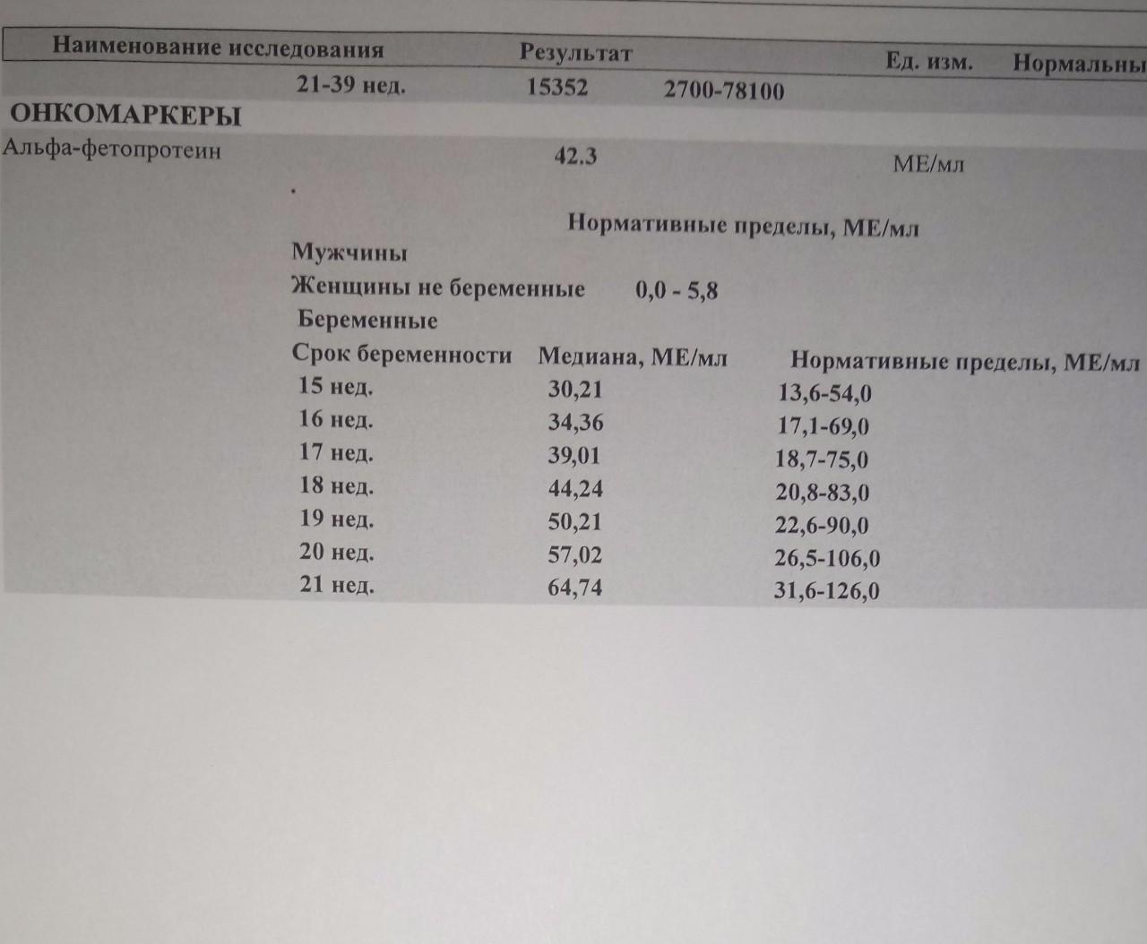 Узи беременных в 7 роддоме 87