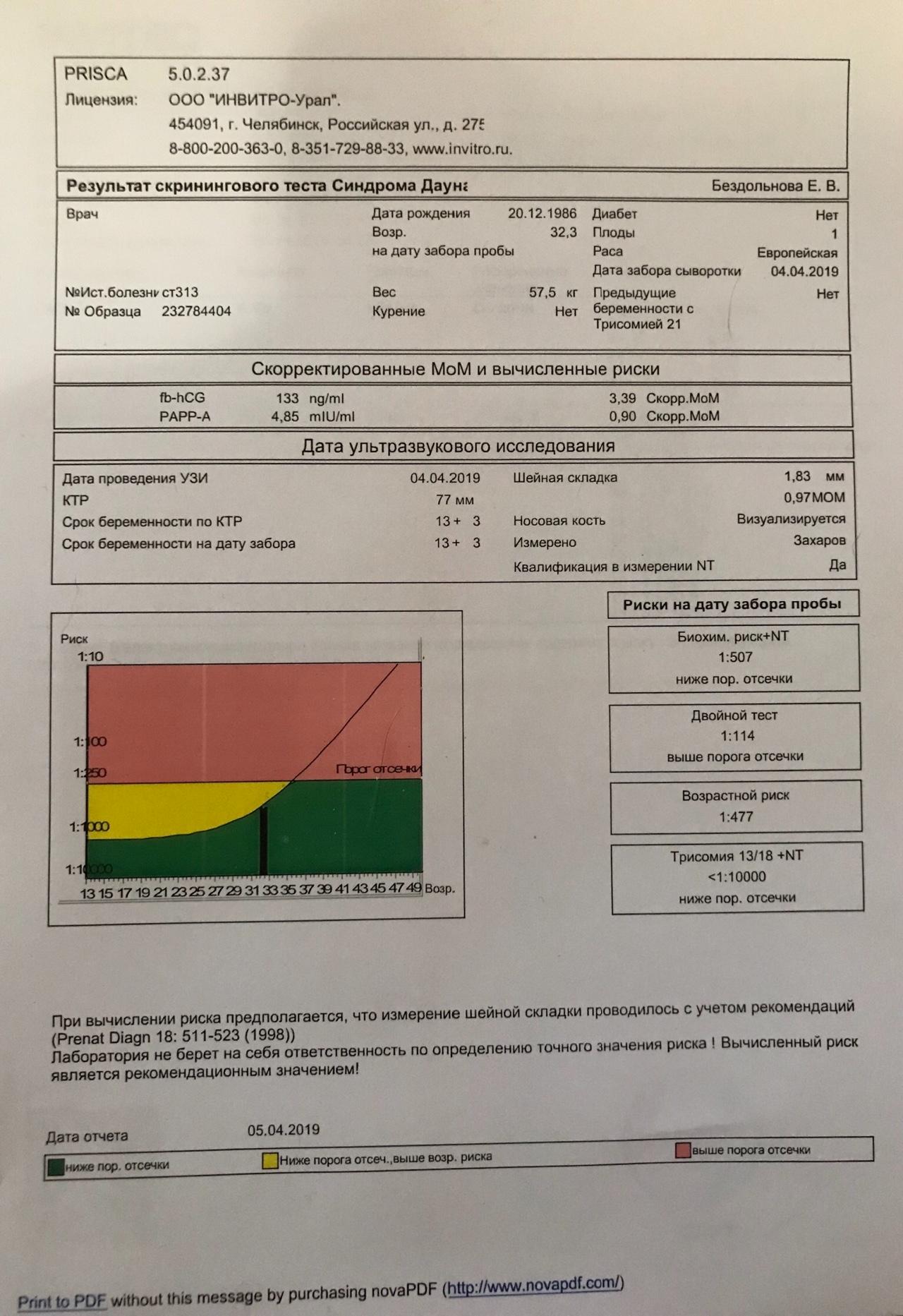 Показывает скрининг крови что анализ крови норме показатели анализ общеклинический в