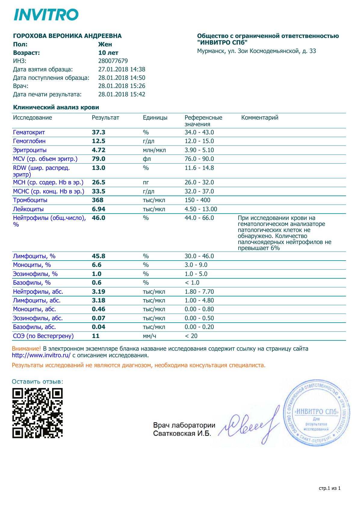 Инвитро стоимость новосибирске в общего анализа в крови анализ подольск крови 1 поликлиника
