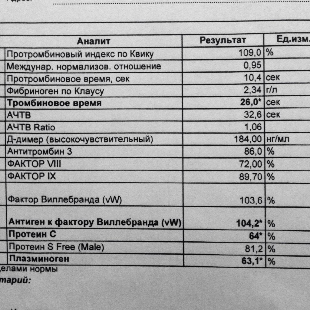 Индекс крови на анализ протромбиновый что показывает детей какие сдают анализы у крови натощак