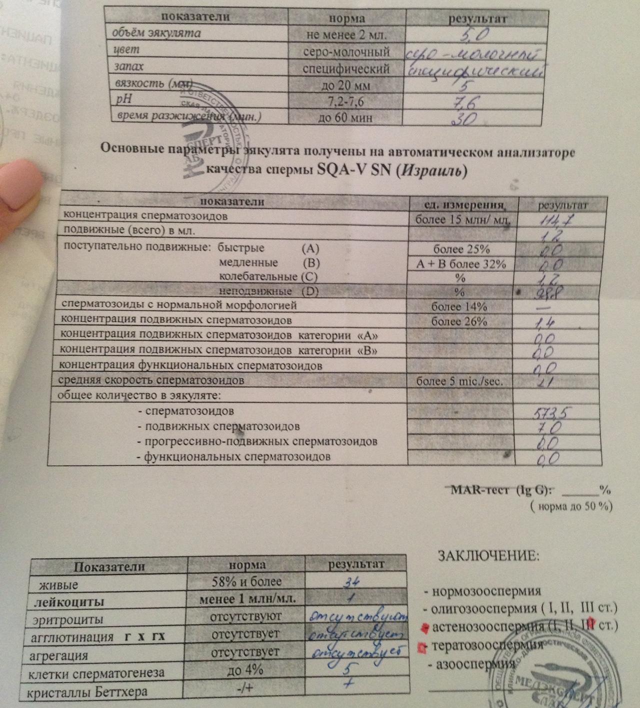 spermogramma-leykotsiti-2-mln