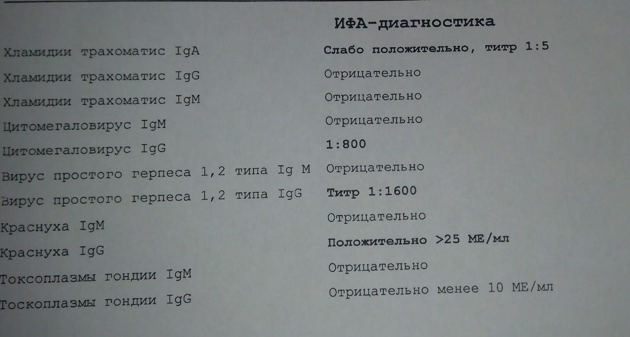 Анализ на хламидии у беременных 69