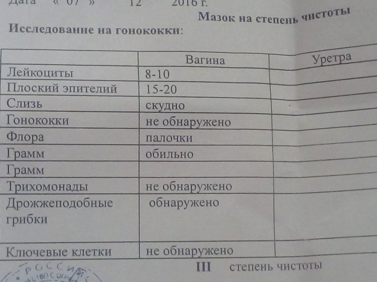 norma-leykotsitov-v-vagine