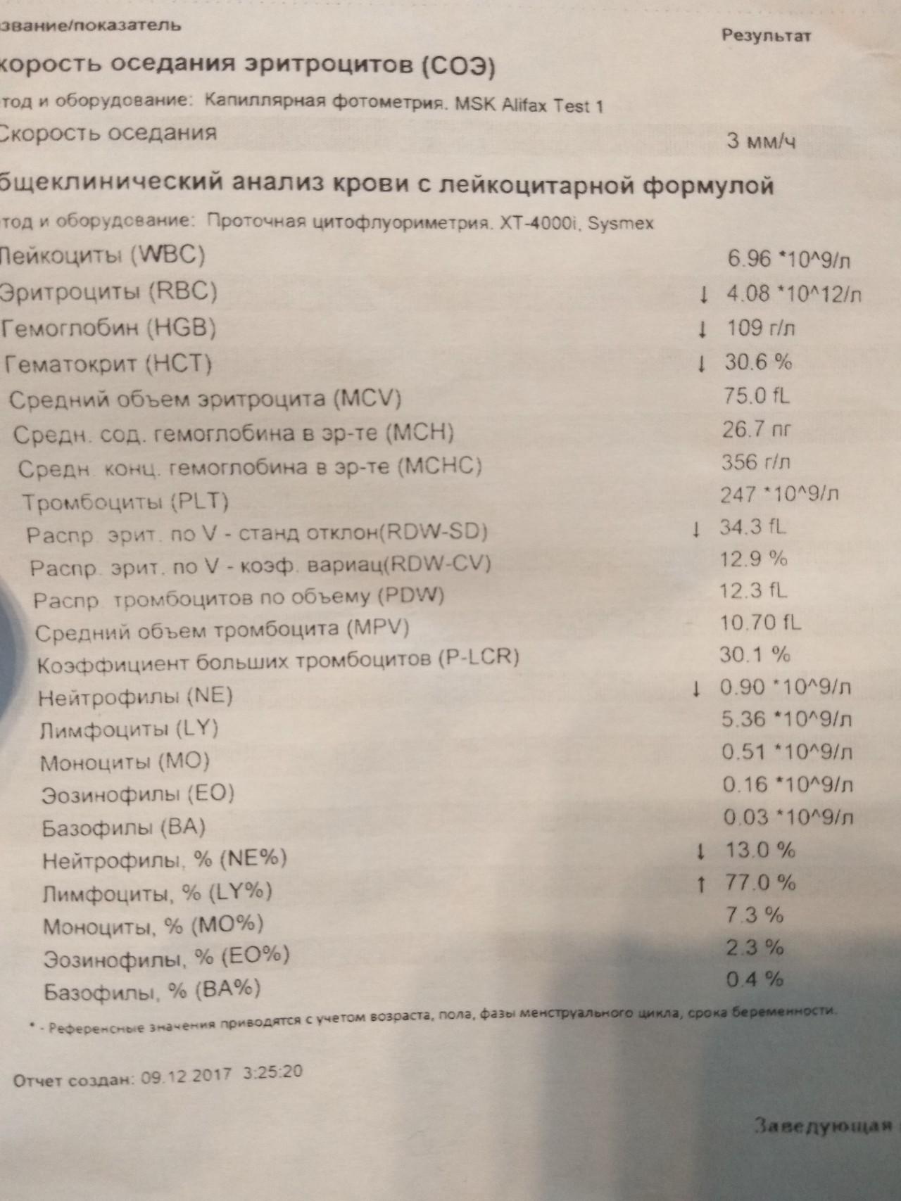 Pregnacare крем от растяжек для беременных 26