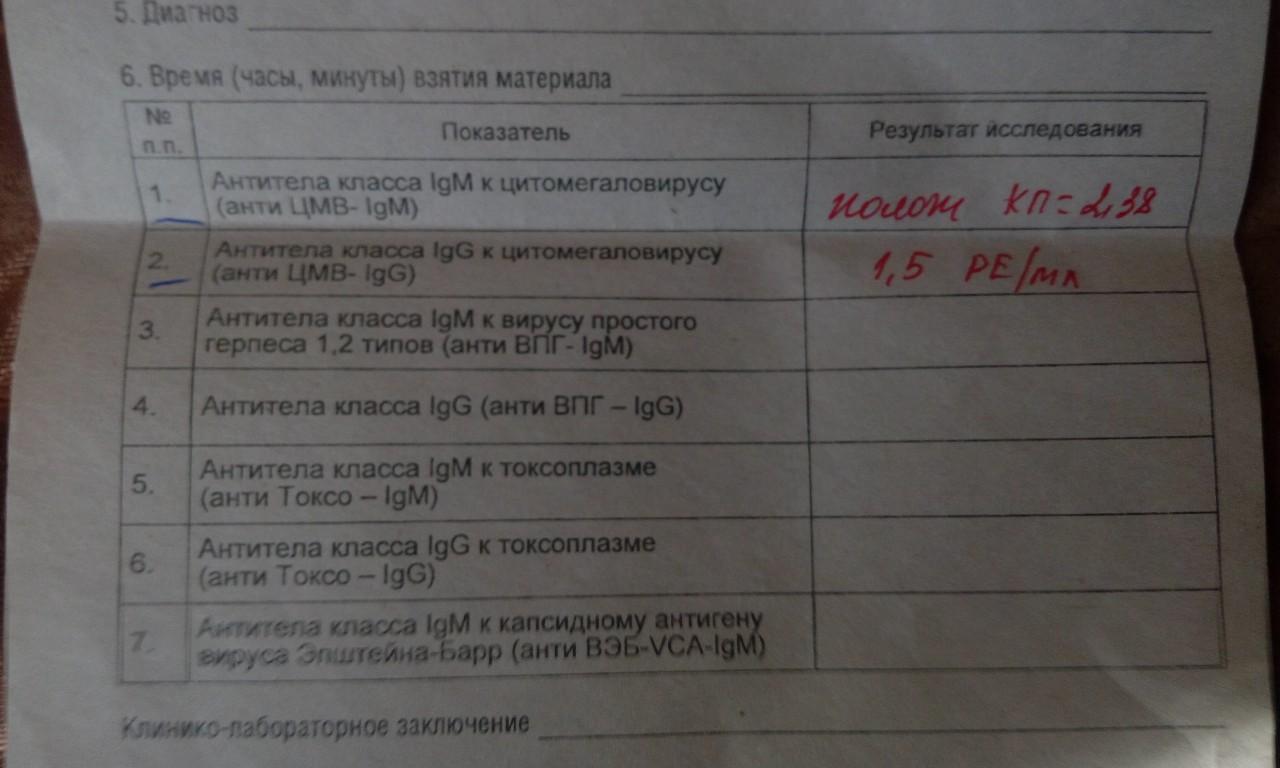 Анализ крови расшифровать на цмв как анализ крови расшифровка гематокрит
