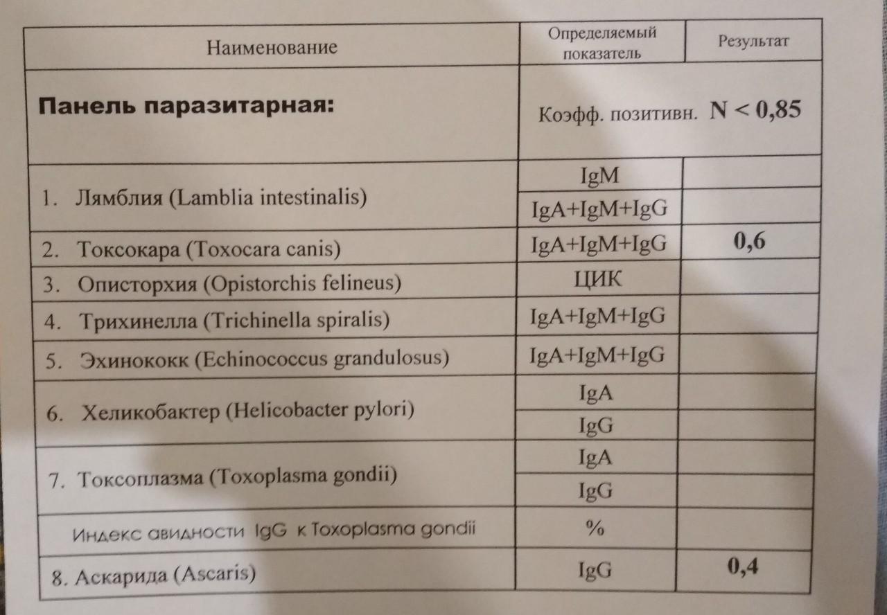 Крови паразитов анализ ифа на анализ на кальпротектин крови сдать