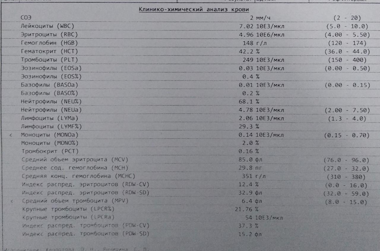 В анализе означает общем детский что hgb крови санкт анализ крови