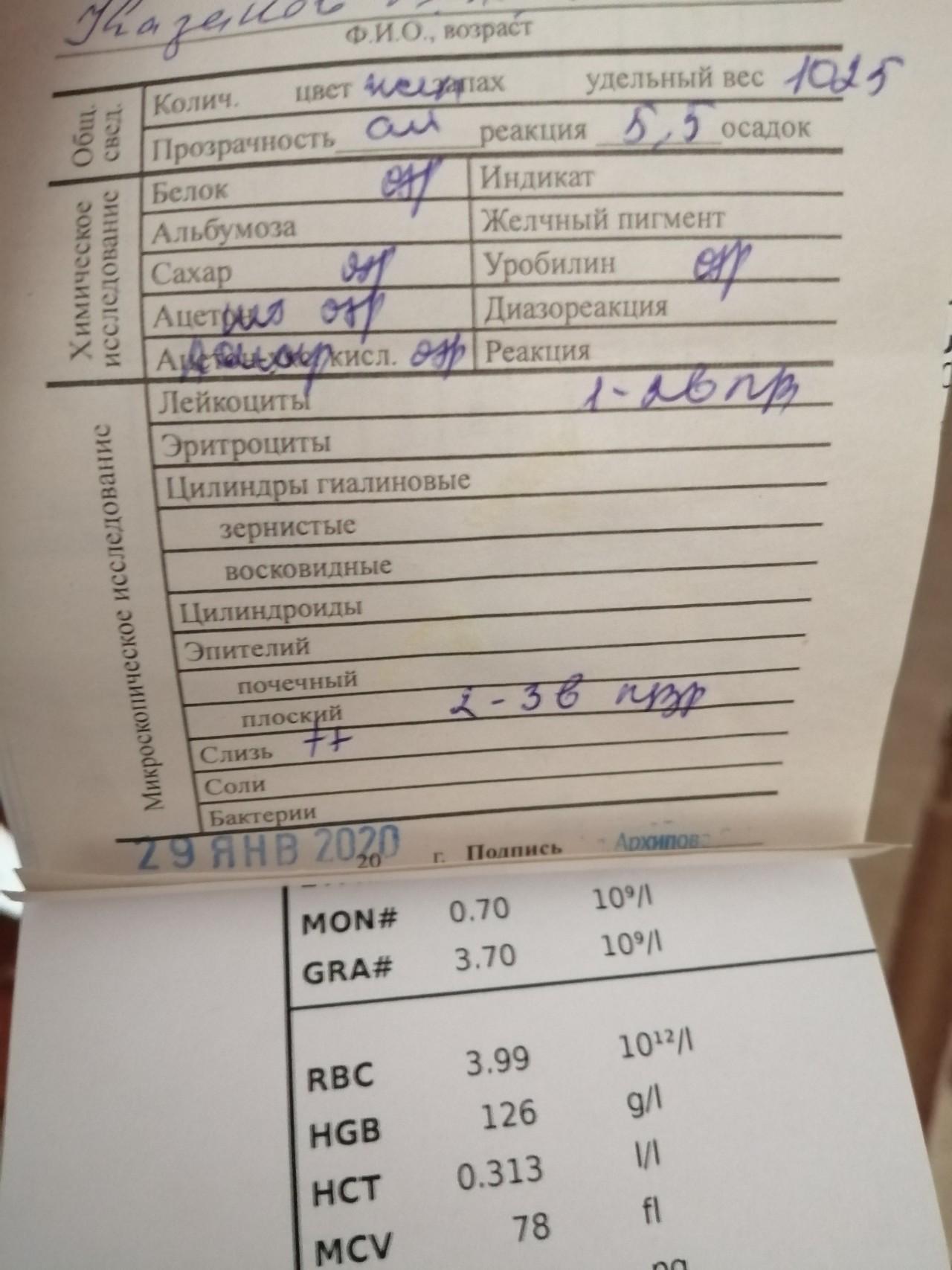 Сахар крови анализов результаты в стероидов анализ крови перед курсом