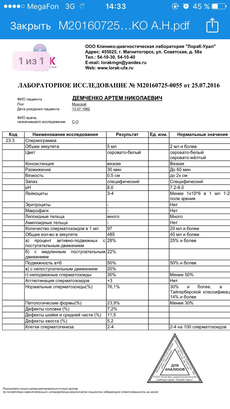 Антиспермальные тела в спермограмме треба)