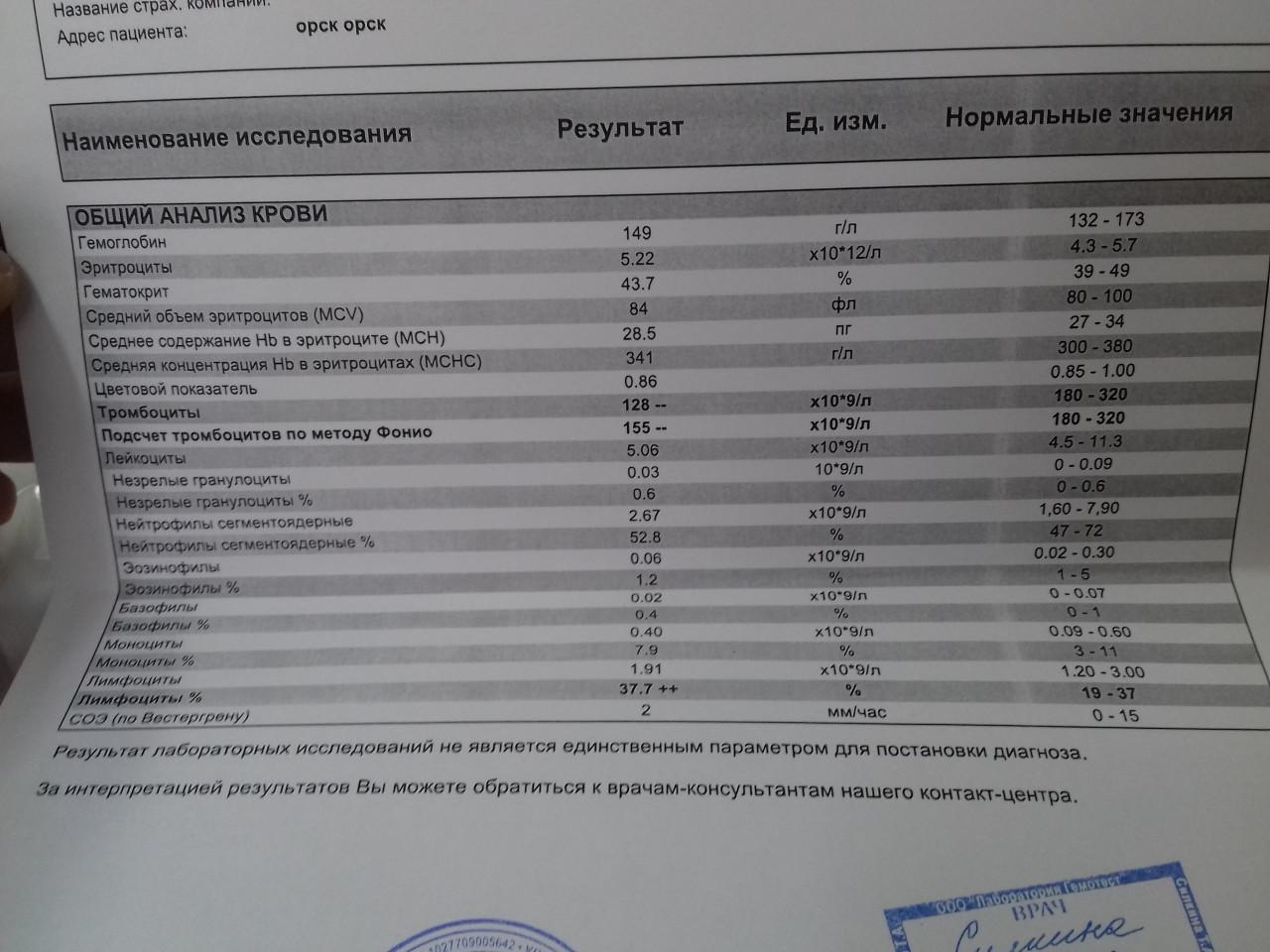 Анализ где екатеринбурге сдать крови в цистита вильпрафен от