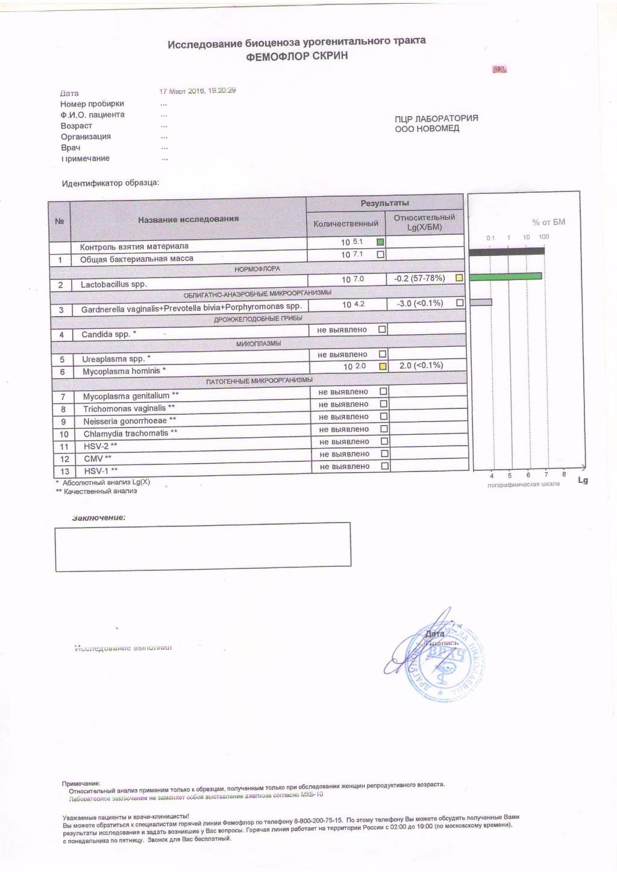 ptsr-gardnerella-vaginalis-rt