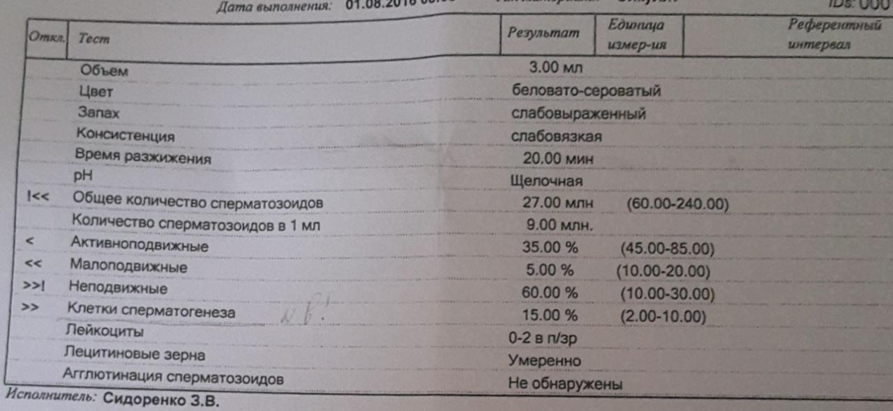 vozderzhanie-ot-alkogolya-spermogramma