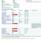 Анализ общий крови и акдс анализе крови в долбит